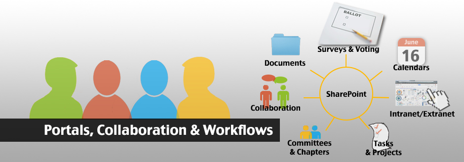 Portals, Collaboration & Workflows